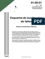 localizacion de fallos.pdf