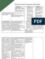 3846419 Cuadro Comparativo Evaluacion Tradicional y Alternativa 111129074416 Phpapp01