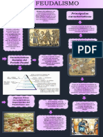 Infografía Del Feudalismo.