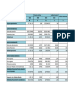 costos analisis