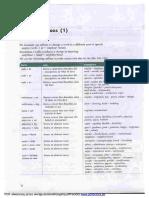 A3 Suffixes Practice Seiten NoAK