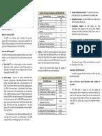 Retail Price Index Primer_Updated
