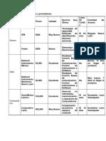 Materias-primas-y-proveedores.docx