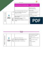 Organizador_Psicología_1º2018.pdf