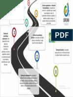 Modelo de Ruta de Aprendizaje