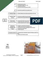 KH.Teras.M2W2(T3)Notes.T3B1.2015 02.pdf