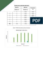 Analisis Data Inovasi Digital