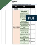 Mapa Funcional Ingenieria en Sistemas Presencial 2018