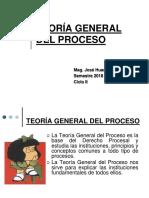 Teoria General Del Proceso - Jhb