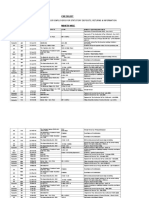 returns-corporate_statutory_447.xls
