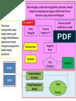 BAGAN UU 20 tahun 2007 PT.pptx