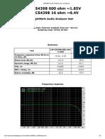 RightMark Audio Analyzer Test_ Comparison