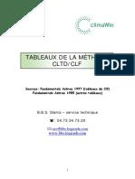 SHGF Tabel Bahasa Prancis