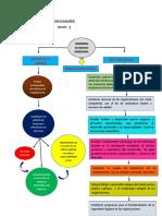 perfil profesional mapa.docx