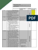 101T Workshop Plan v0