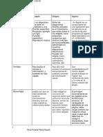Trabajo Práctico 1- Ranalli-Perez-Pena-Peralta 2b- Sc (1)
