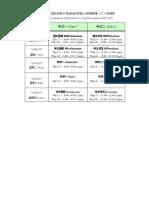 jadual waktu bulan ogos tahun 2017 .docx