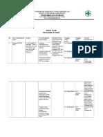 Audit Plan Program Tb