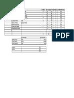 MEMORIA DE CALCULO PARA RED DE AIRE COMPRIMIDO DANES consumos.pdf
