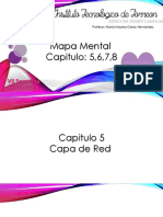 Mapa Mental Capitulo 5678