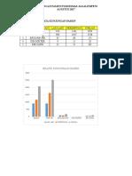 contoh grafik pasien Agustus
