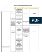 Avances PGIRS Fundac Dic2017