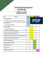 CARTA-GANTT-BENGKEL.docx