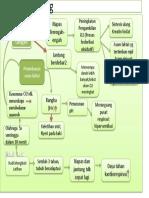 Brainstorming tutor 2.pptx