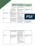 Tabla de Paquetes de Analisis Estructural