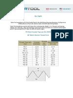 PG-taps.pdf