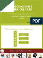 Adecuaciones curriculares PPT.pptx