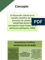 PDI Conceptos básicos