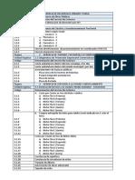 Inventario de Servicios No Exclusivos (1)