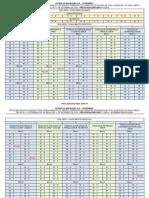 gabarito_oficial_apos_recursos.pdf