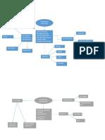 Mapa Conceptual Materiale Metalico,Polimericos y Ceramicos