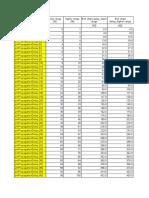 Pm Propagation Delay Distances Ranges