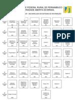 Matriz Curricular - do Em Sistemas de Informacao EAD