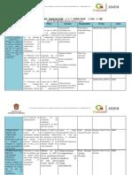 Ruta de Mejora Escolar 2017- 2018