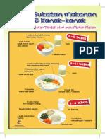 Contoh Saranan Sukatan Makanan Bayi_Kanak2
