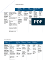 curriculum table 2