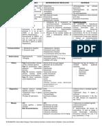 Intoxicaciones en pediatría (paracetamol, raticidas...)