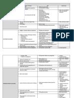 A. Daftar Minimal Dokumen Akreditasi Rs (Tim Akreditasi)
