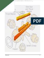 manual-diferenciales-mecanismos-funcionamiento-partes-piezas-componentes-funciones-conjuntos-elementos.pdf