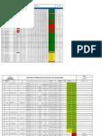 Planilha de relação soldadores aprovados no teste de qualificação.xls