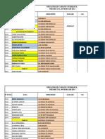Susunan Organisasi 2014 Sby1-2-3 Per. 04 Pebruari 2014