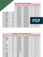 Presupuesto Montevideo
