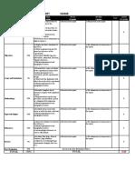 ChE 136 Rubric Pre-Laboratory Report