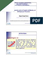 8. CM y El Enfoque Por Procesos_heras