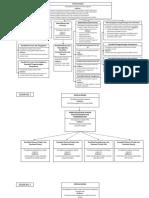 Pohon Kinerja Badan Kepegawaian Daerah