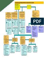 Pohon Kinerja Badan Penelitian Dan Pengembangan Daerah